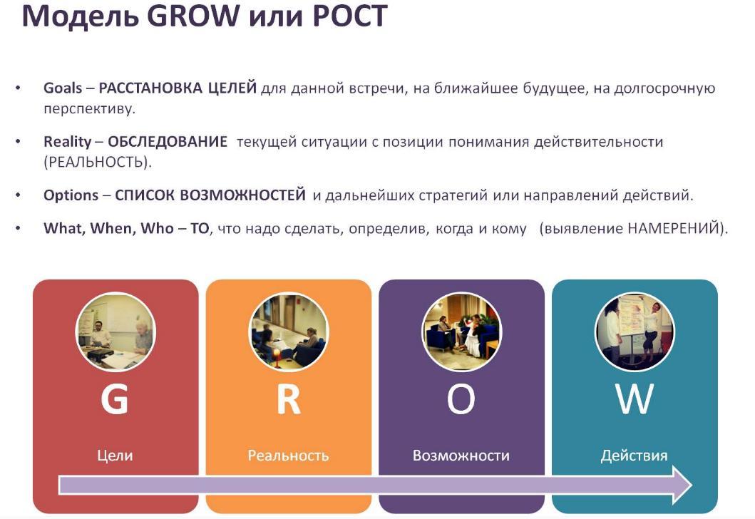 model-GROW